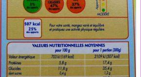 Alimentation : comment lire les étiquettes nutritionnelles ?